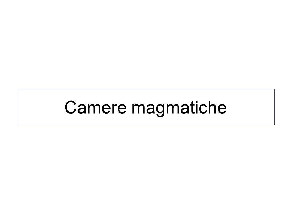 Camere magmatiche