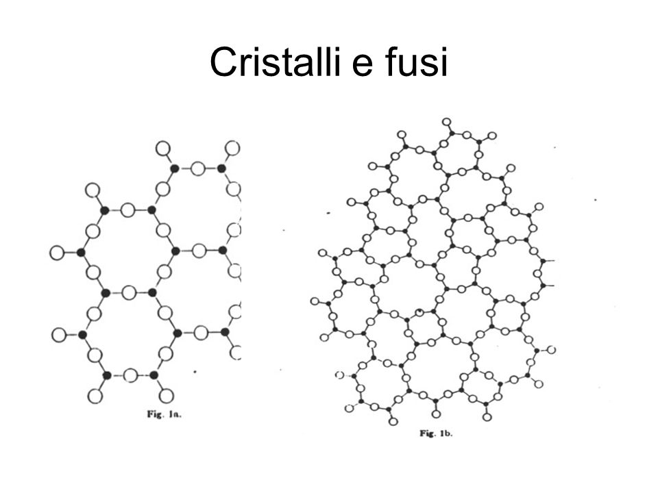 Cristalli e fusi