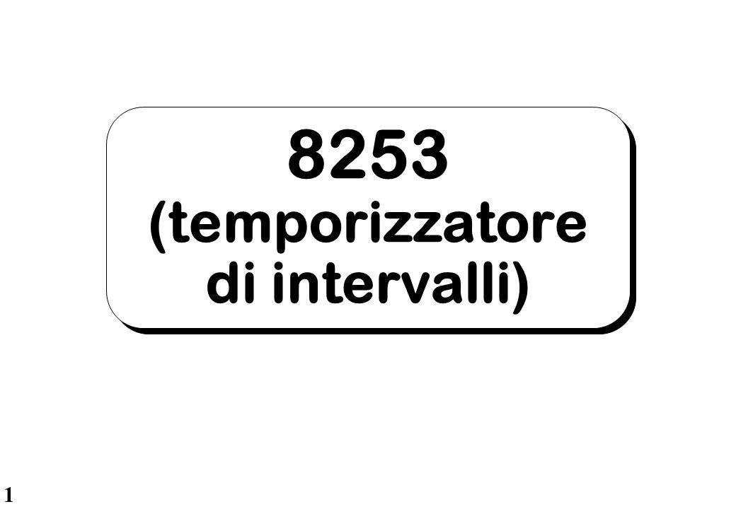 12 Programmazione La modalità di funzionamento dell'8253 è programmabile via software.