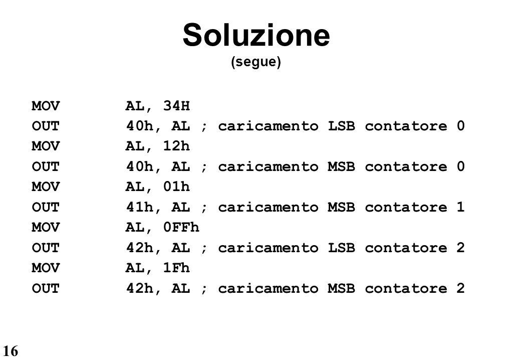 16 Soluzione (segue) MOVAL, 34H OUT40h, AL ; caricamento LSB contatore 0 MOVAL, 12h OUT40h, AL ; caricamento MSB contatore 0 MOVAL, 01h OUT41h, AL ; c