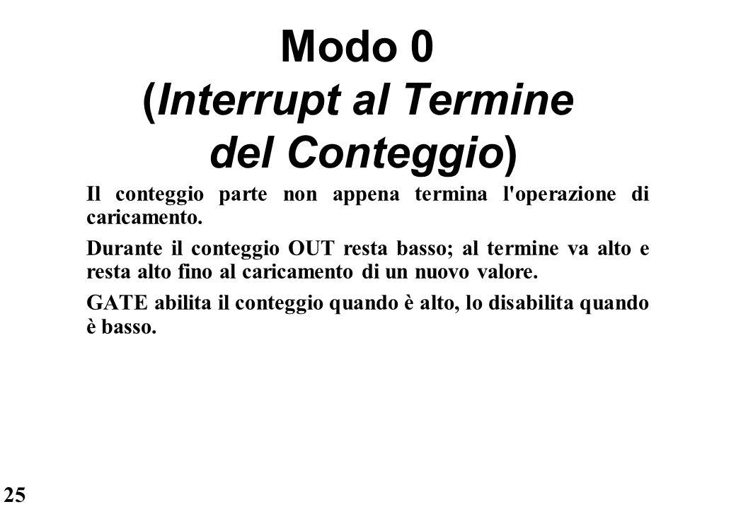 25 Modo 0 (Interrupt al Termine del Conteggio) Il conteggio parte non appena termina l'operazione di caricamento. Durante il conteggio OUT resta basso