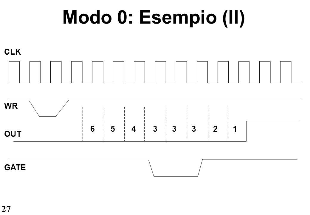 27 Modo 0: Esempio (II) CLK WR GATE OUT 65433321