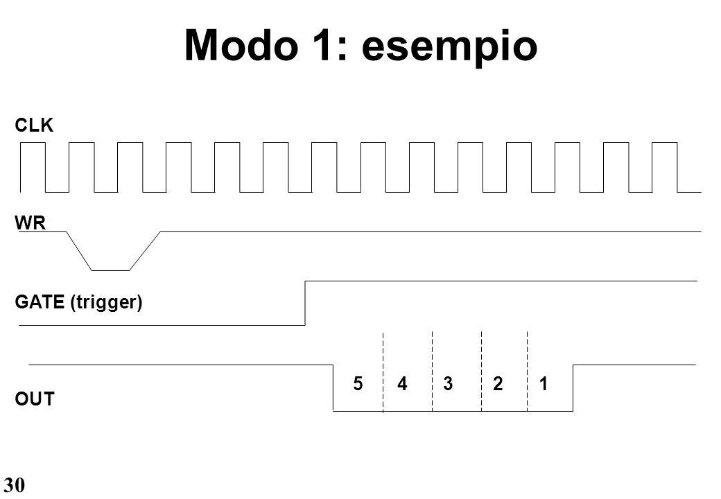 30 Modo 1: esempio CLK WR GATE (trigger) OUT 54321