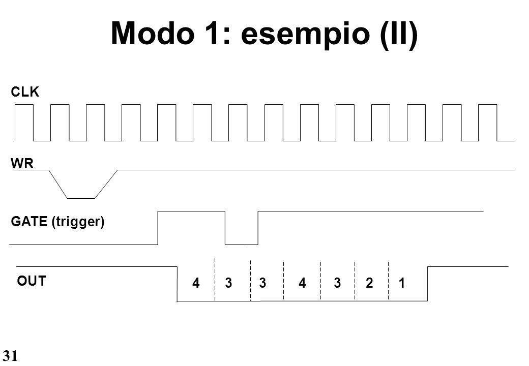 31 Modo 1: esempio (II) CLK WR 433 GATE (trigger) OUT 3421