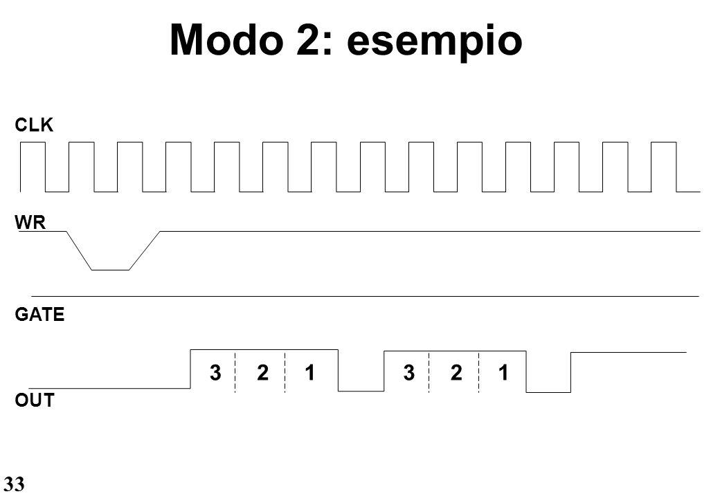 33 Modo 2: esempio CLK WR OUT GATE 321321