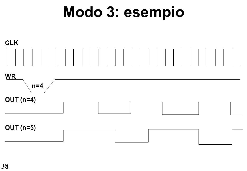 38 Modo 3: esempio CLK WR OUT (n=4) n=4 OUT (n=5)