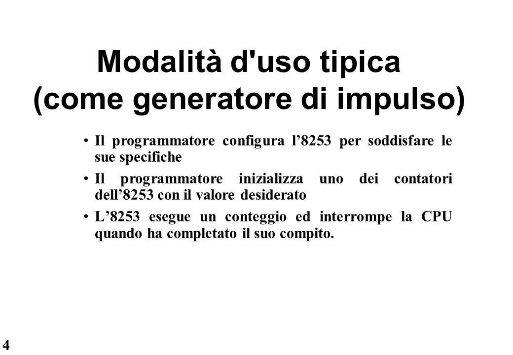4 Modalità d'uso tipica (come generatore di impulso) Il programmatore configura l'8253 per soddisfare le sue specifiche Il programmatore inizializza u