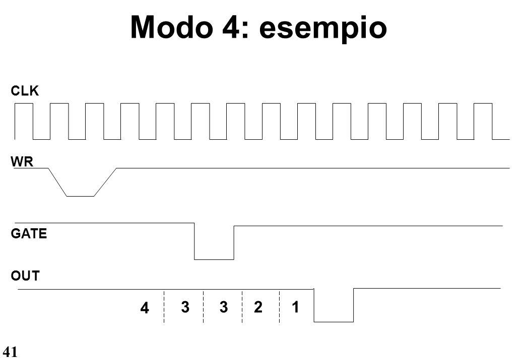41 Modo 4: esempio CLK WR GATE OUT 4 3321