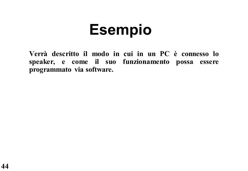 44 Esempio Verrà descritto il modo in cui in un PC è connesso lo speaker, e come il suo funzionamento possa essere programmato via software.