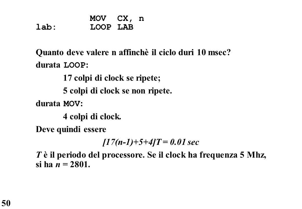 50 MOVCX, n lab:LOOPLAB Quanto deve valere n affinchè il ciclo duri 10 msec? durata LOOP : 17 colpi di clock se ripete; 5 colpi di clock se non ripete