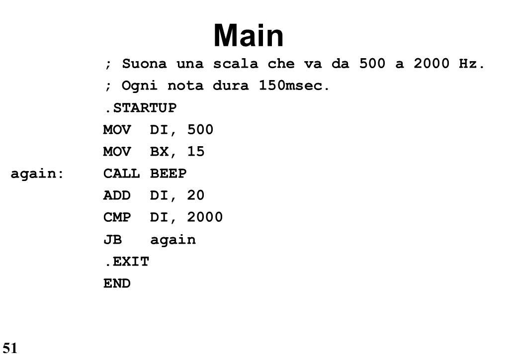 51 Main ; Suona una scala che va da 500 a 2000 Hz. ; Ogni nota dura 150msec..STARTUP MOVDI, 500 MOVBX, 15 again:CALLBEEP ADDDI, 20 CMPDI, 2000 JBagain