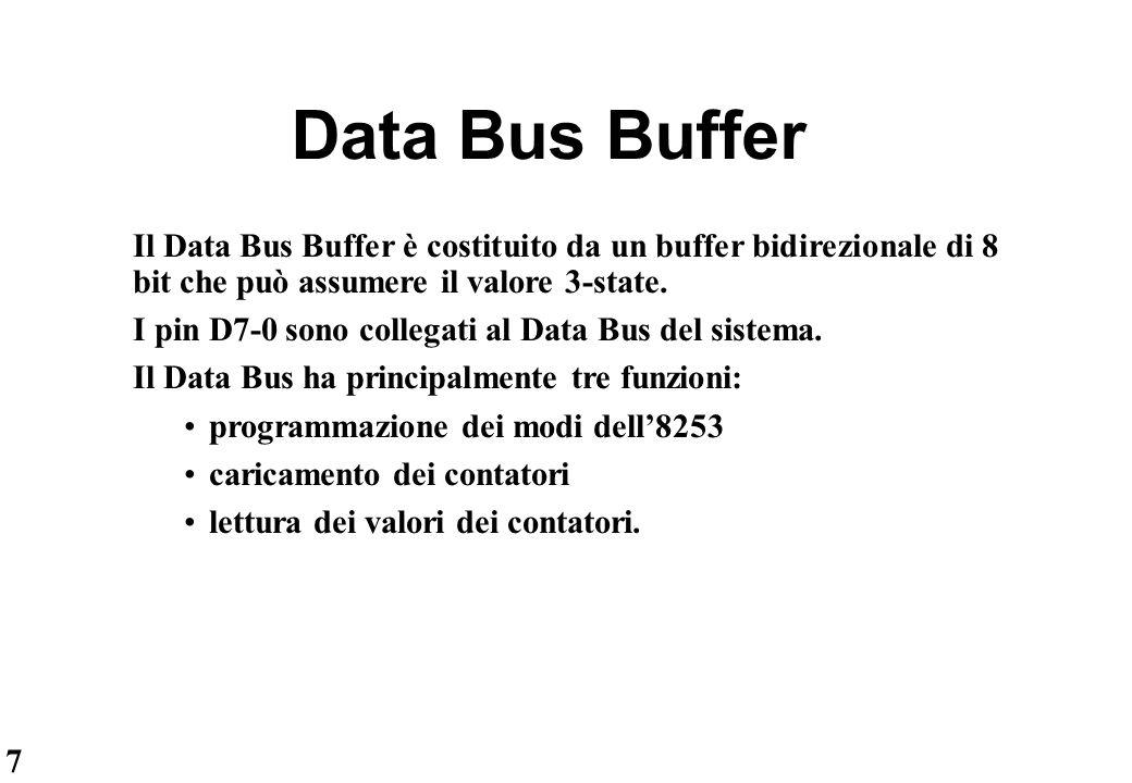 7 Data Bus Buffer Il Data Bus Buffer è costituito da un buffer bidirezionale di 8 bit che può assumere il valore 3-state. I pin D7-0 sono collegati al
