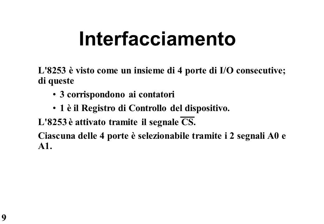 9 Interfacciamento L'8253 è visto come un insieme di 4 porte di I/O consecutive; di queste 3 corrispondono ai contatori 1 è il Registro di Controllo d