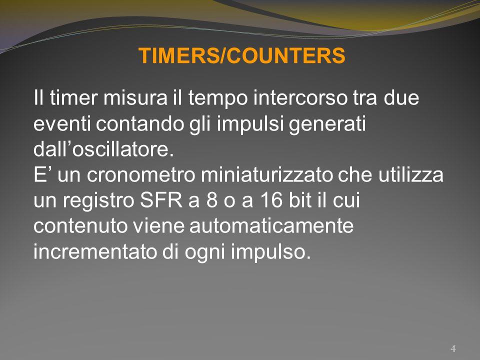 TIMERS/COUNTERS Il timer misura il tempo intercorso tra due eventi contando gli impulsi generati dall'oscillatore.