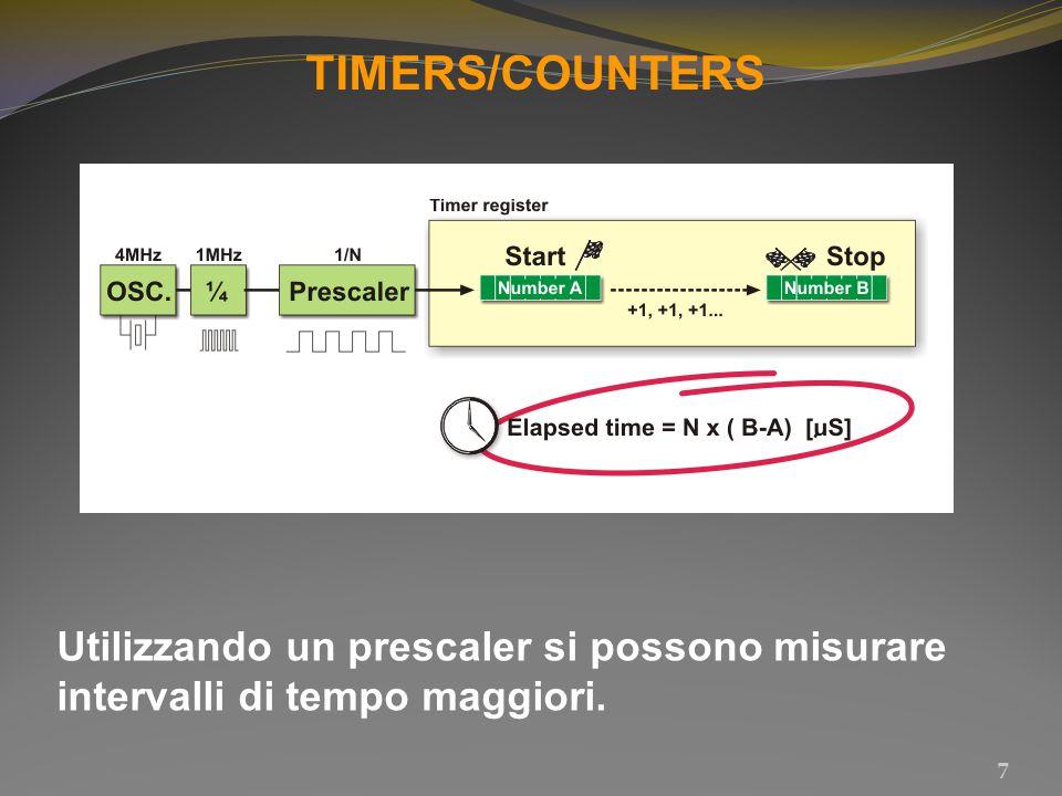 TIMERS/COUNTERS 7 Utilizzando un prescaler si possono misurare intervalli di tempo maggiori.