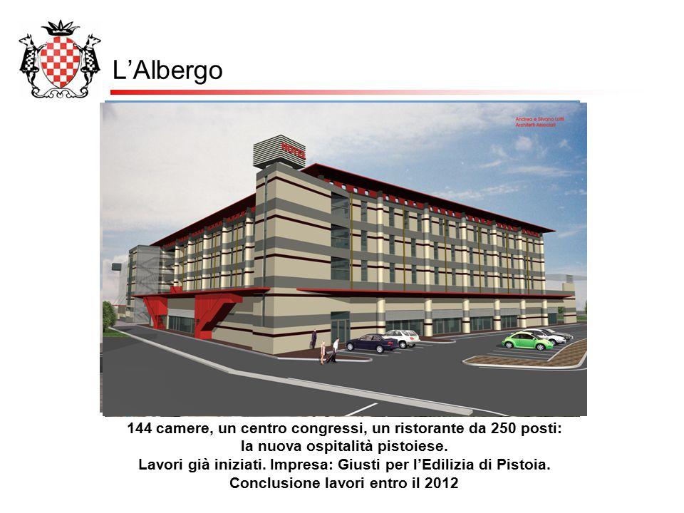 L'Albergo 144 camere, un centro congressi, un ristorante da 250 posti: la nuova ospitalità pistoiese. Lavori già iniziati. Impresa: Giusti per l'Edili