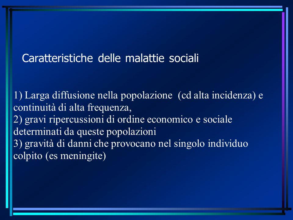 Caratteristiche delle malattie sociali 1) Larga diffusione nella popolazione (cd alta incidenza) e continuità di alta frequenza, 2) gravi ripercussioni di ordine economico e sociale determinati da queste popolazioni 3) gravità di danni che provocano nel singolo individuo colpito (es meningite)
