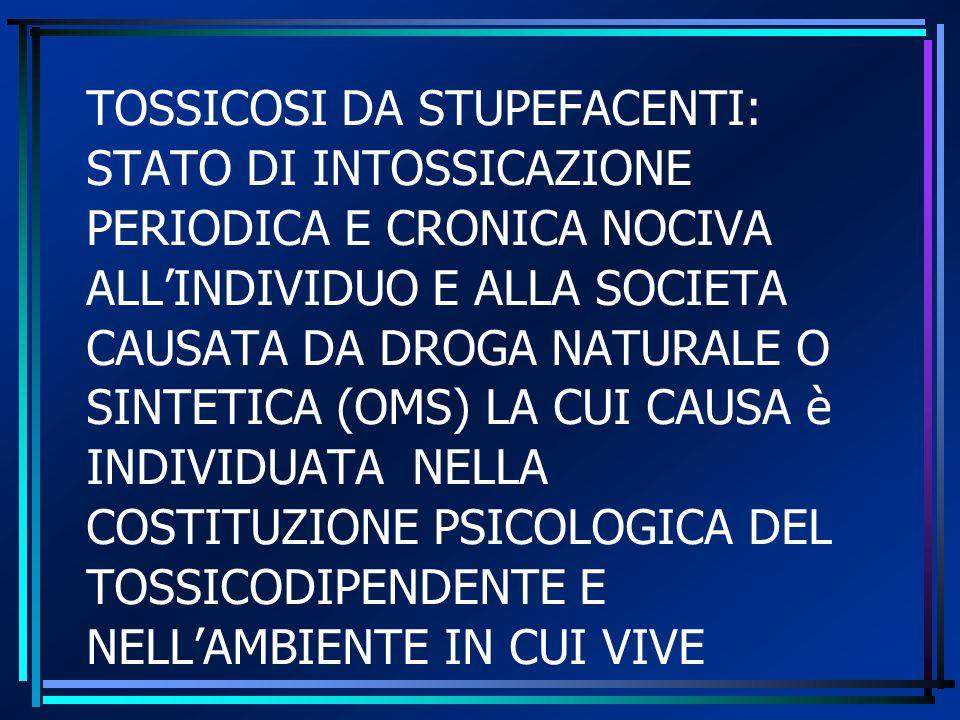 TOSSICOSI DA STUPEFACENTI: STATO DI INTOSSICAZIONE PERIODICA E CRONICA NOCIVA ALL'INDIVIDUO E ALLA SOCIETA CAUSATA DA DROGA NATURALE O SINTETICA (OMS)