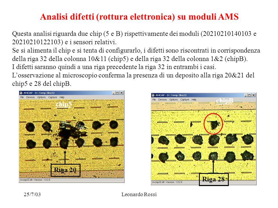 25/7/03Leonardo Rossi Analisi difetti (rottura elettronica) su moduli AMS Questa analisi riguarda due chip (5 e B) rispettivamente dei moduli (20210210140103 e 20210210122103) e i sensori relativi.