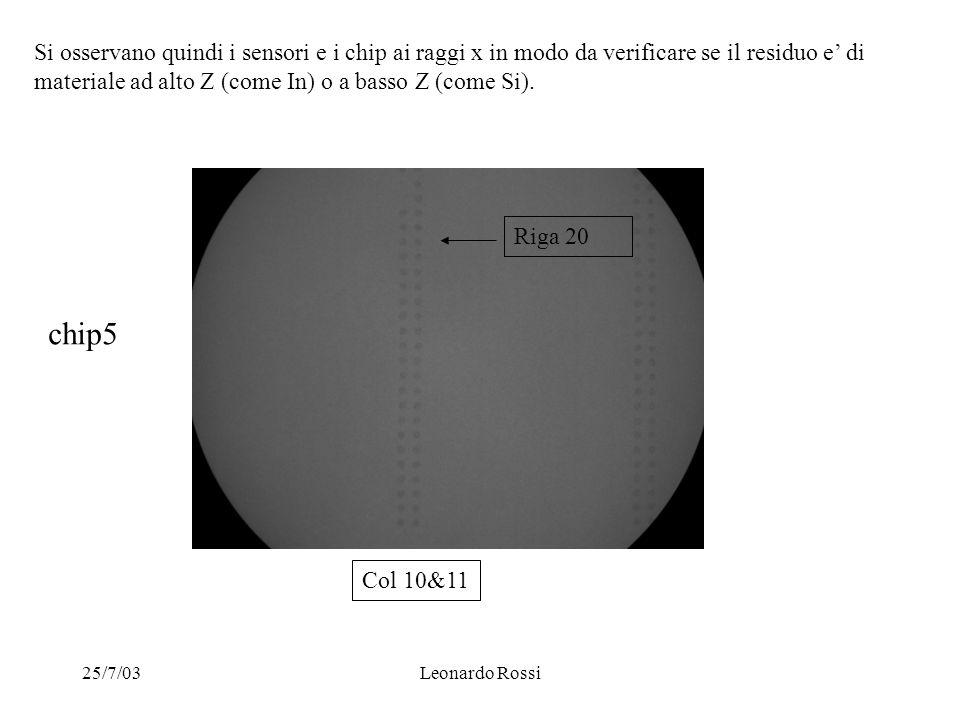 25/7/03Leonardo Rossi Si osservano quindi i sensori e i chip ai raggi x in modo da verificare se il residuo e' di materiale ad alto Z (come In) o a basso Z (come Si).