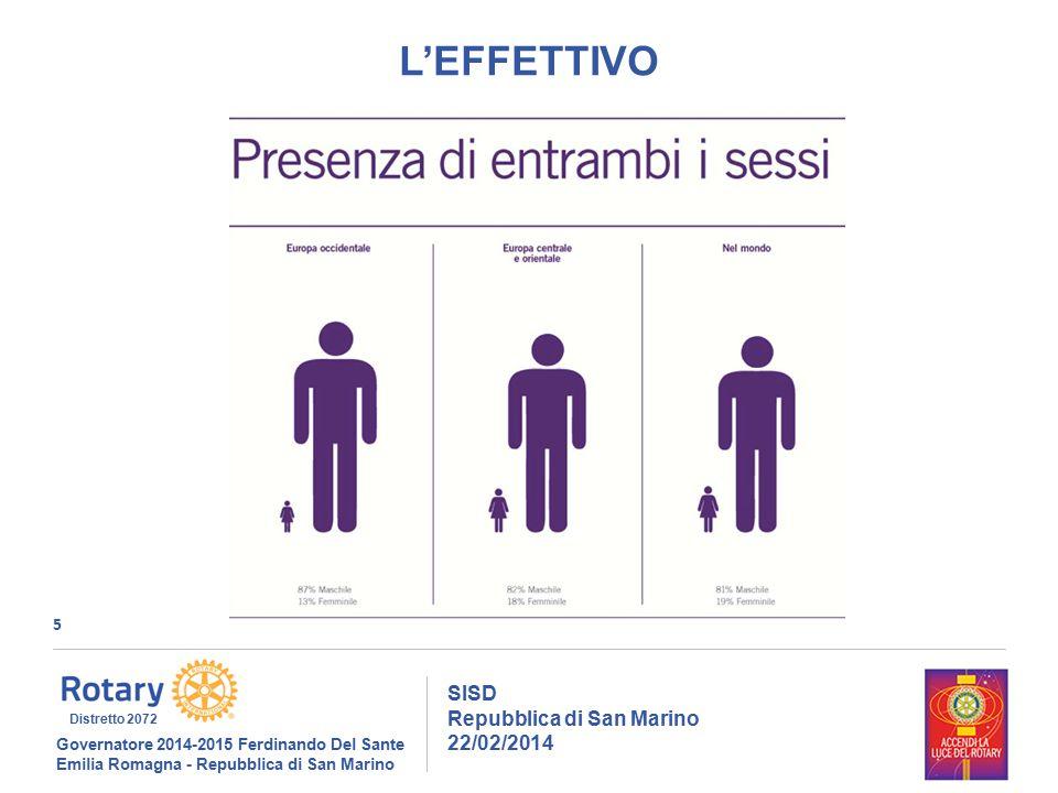 5 SISD Repubblica di San Marino 22/02/2014 Governatore 2014-2015 Ferdinando Del Sante Emilia Romagna - Repubblica di San Marino Distretto 2072 L'EFFET