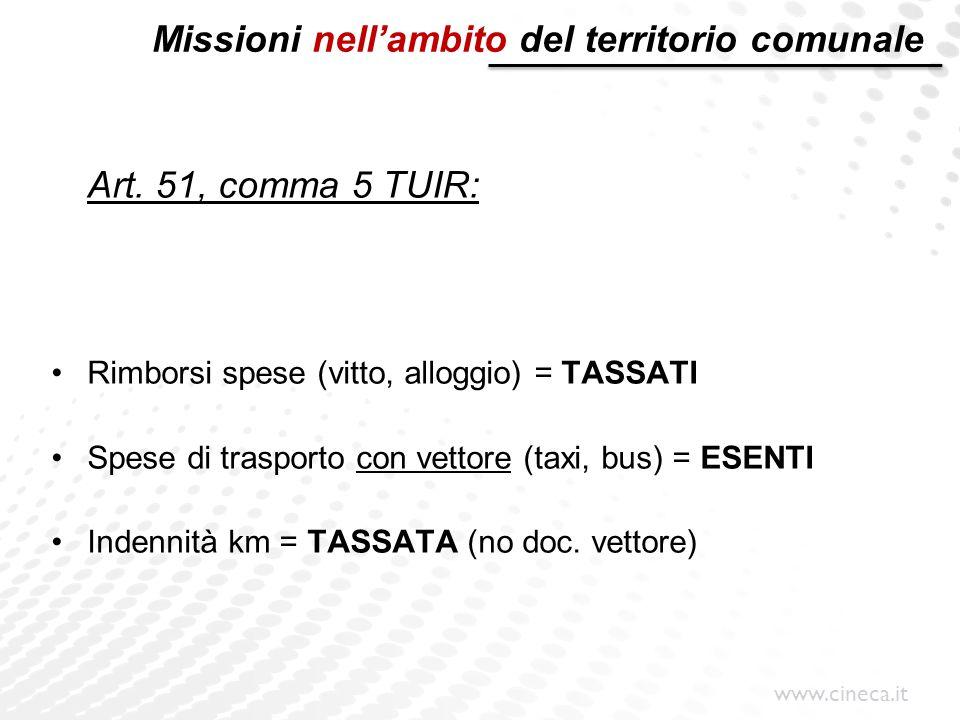 www.cineca.it Missioni nell'ambito del territorio comunale Art. 51, comma 5 TUIR: Rimborsi spese (vitto, alloggio) = TASSATI Spese di trasporto con ve