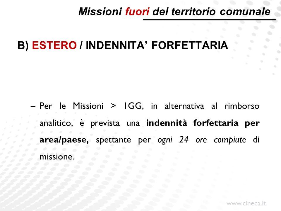 www.cineca.it Missioni fuori del territorio comunale B) ESTERO / INDENNITA' FORFETTARIA –Per le Missioni > 1GG, in alternativa al rimborso analitico,