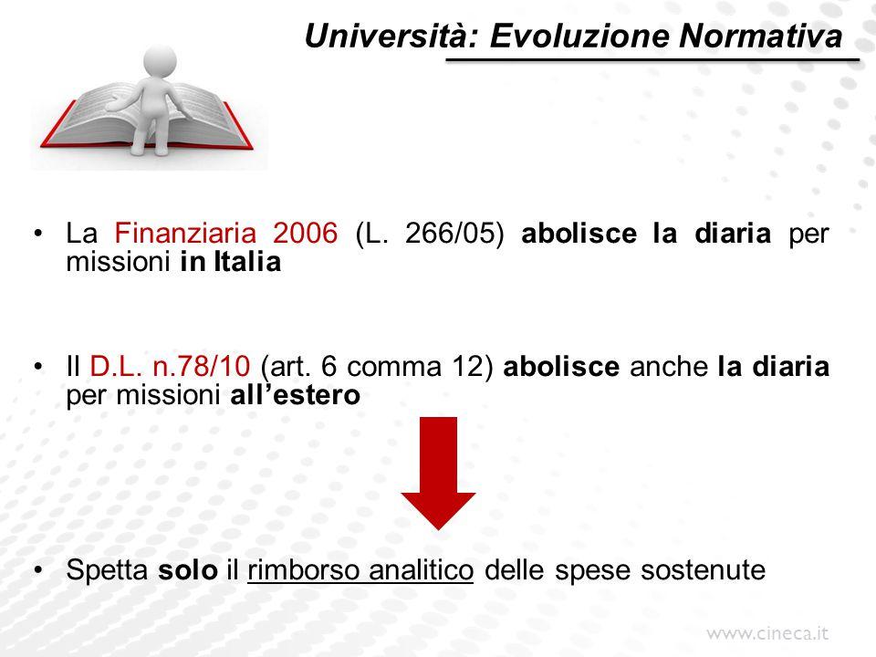 www.cineca.it La Finanziaria 2006 (L. 266/05) abolisce la diaria per missioni in Italia Il D.L. n.78/10 (art. 6 comma 12) abolisce anche la diaria per