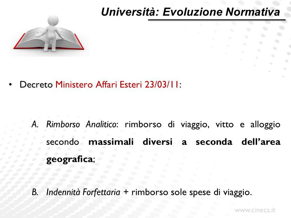 www.cineca.it Decreto Ministero Affari Esteri 23/03/11: A.Rimborso Analitico: rimborso di viaggio, vitto e alloggio secondo massimali diversi a second