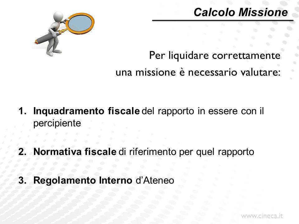 www.cineca.it Per liquidare correttamente una missione è necessario valutare: 1.Inquadramento fiscale del rapporto in essere con il percipiente 2.Norm