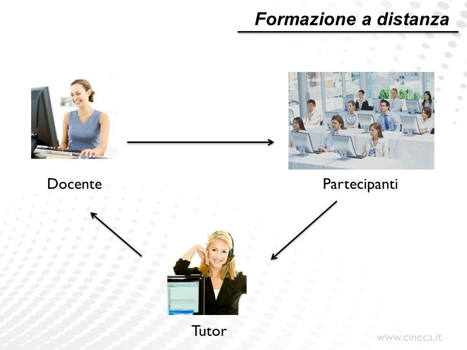 www.cineca.it Teoria Missioni09:15 – 10:00 Ciclo Missioni10:00 – 10:45 Pausa10:45 – 11:00 Esempi11:00 – 11:30 Ciclo Incarichi11:30 – 12:30 Fine lavori13:00 Agenda