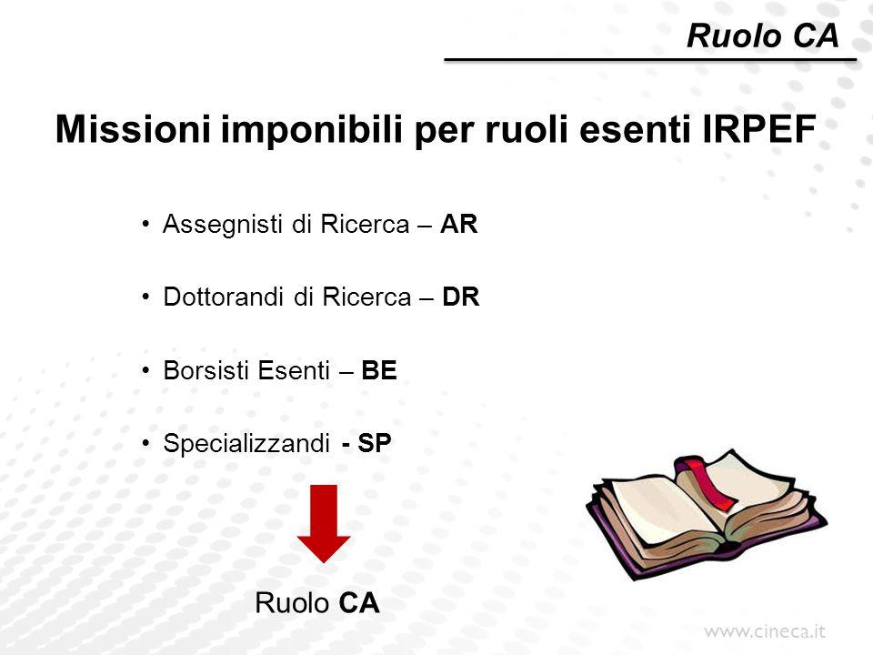 www.cineca.it Ruolo CA Missioni imponibili per ruoli esenti IRPEF Assegnisti di Ricerca – AR Dottorandi di Ricerca – DR Borsisti Esenti – BE Specializ