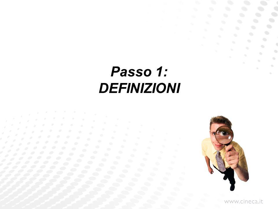 www.cineca.it Passo 1: DEFINIZIONI