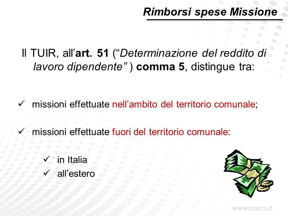 www.cineca.it Ruolo CA Missioni imponibili per ruoli esenti IRPEF Assegnisti di Ricerca – AR Dottorandi di Ricerca – DR Borsisti Esenti – BE Specializzandi - SP Ruolo CA
