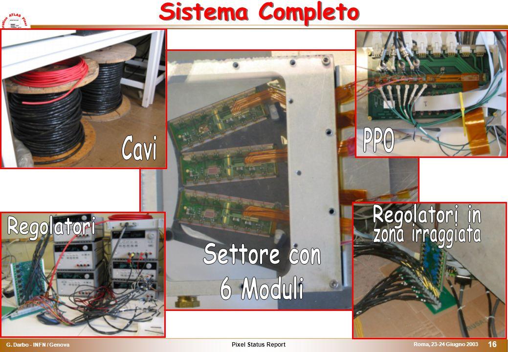 Pixel Status Report G. Darbo - INFN / Genova Roma, 23-24 Giugno 2003 16 Sistema Completo