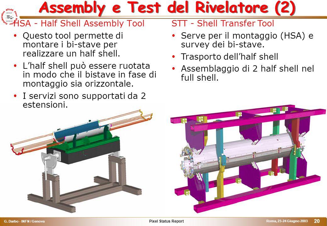 Pixel Status Report G. Darbo - INFN / Genova Roma, 23-24 Giugno 2003 20 Assembly e Test del Rivelatore (2) HSA - Half Shell Assembly Tool  Questo too