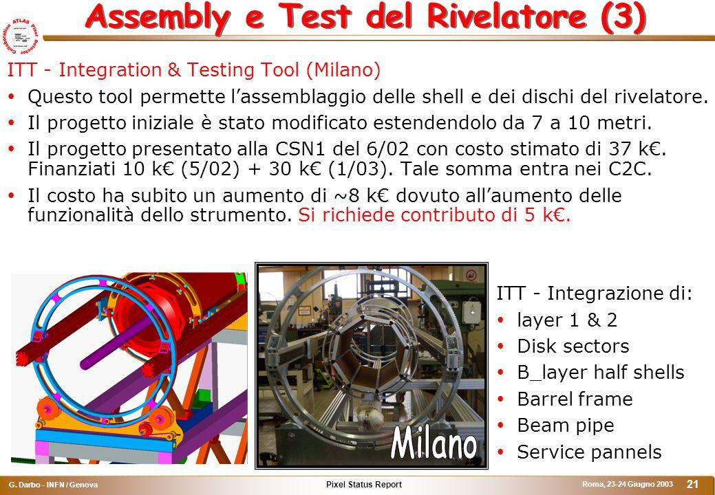 Pixel Status Report G. Darbo - INFN / Genova Roma, 23-24 Giugno 2003 21 Assembly e Test del Rivelatore (3) ITT - Integration & Testing Tool (Milano) 