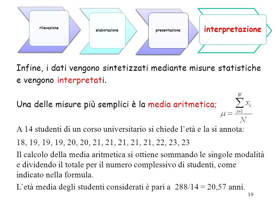 19 Infine, i dati vengono sintetizzati mediante misure statistiche e vengono interpretati. Una delle misure più semplici è la media aritmetica; A 14 s