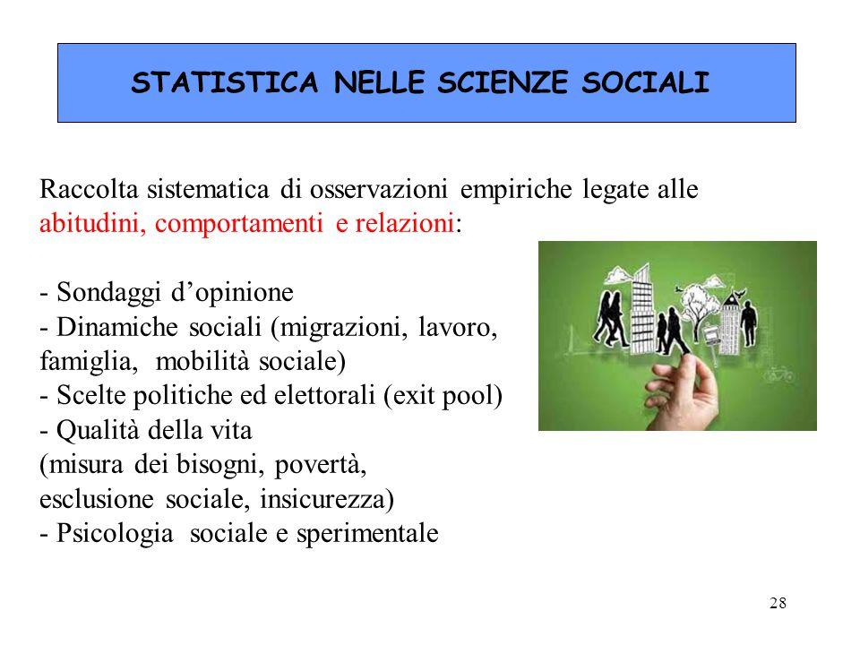 Raccolta sistematica di osservazioni empiriche legate alle abitudini, comportamenti e relazioni: - Sondaggi d'opinione - Dinamiche sociali (migrazioni