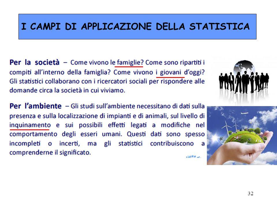 32 I CAMPI DI APPLICAZIONE DELLA STATISTICA