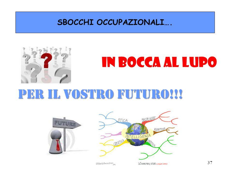 37 SBOCCHI OCCUPAZIONALI…. IN BOCCA AL LUPO PER IL VOSTRO FUTURO!!!