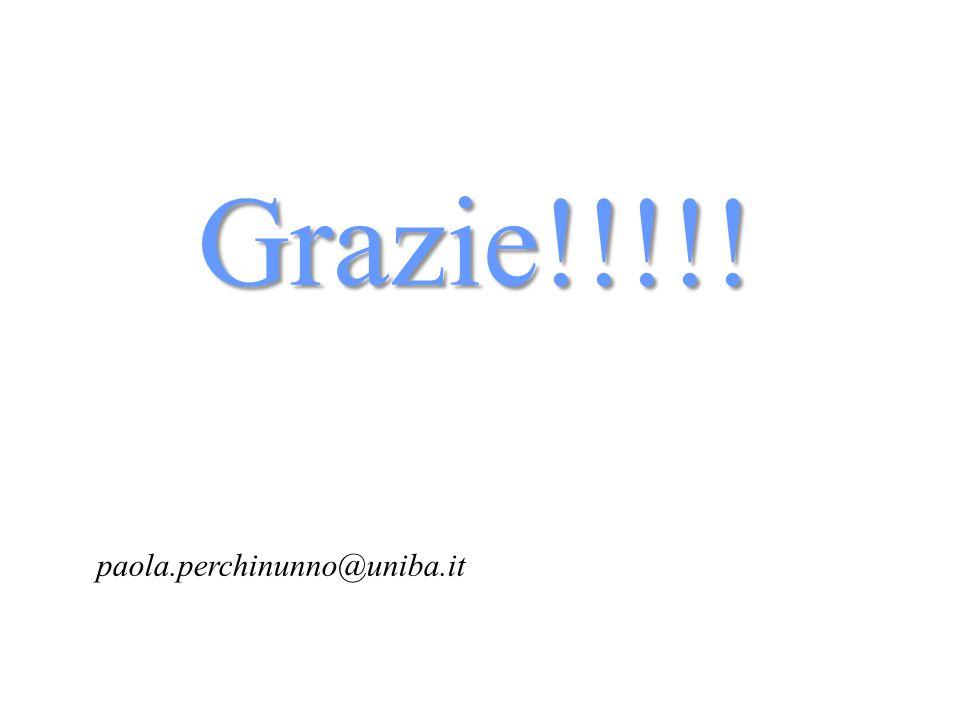 Grazie!!!!! paola.perchinunno@uniba.it