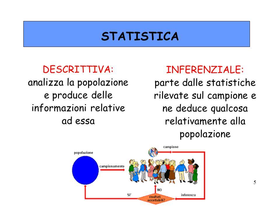 5 DESCRITTIVA: analizza la popolazione e produce delle informazioni relative ad essa INFERENZIALE: parte dalle statistiche rilevate sul campione e ne