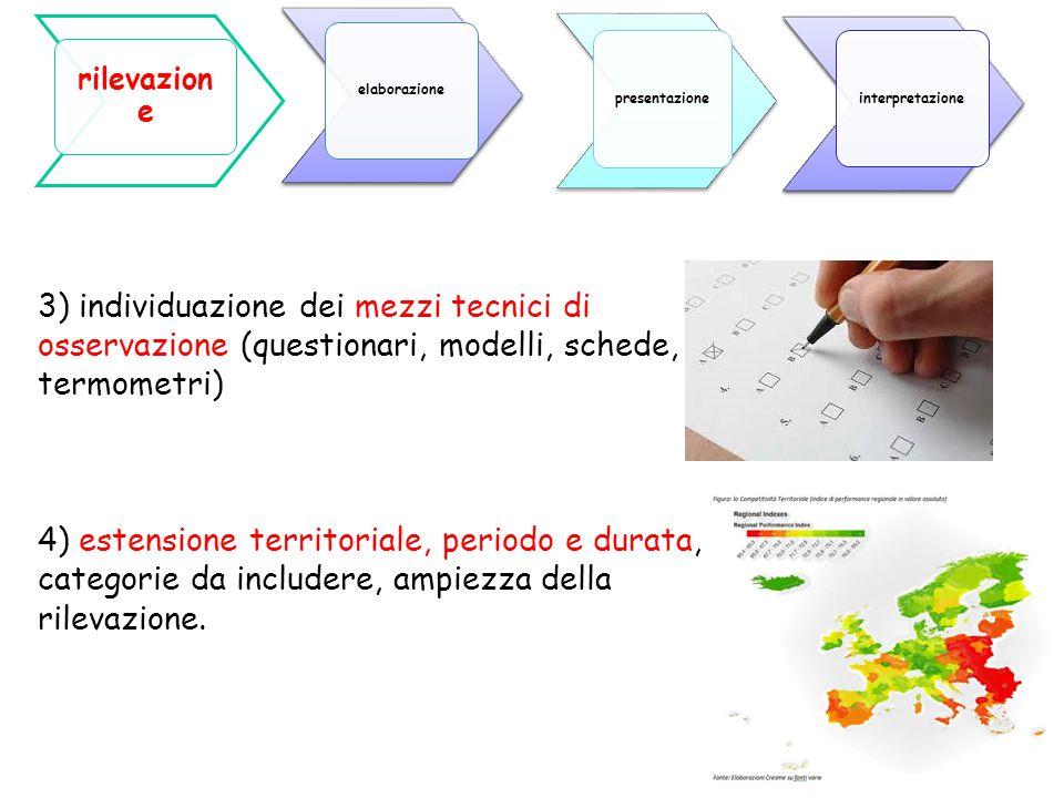 9 3) individuazione dei mezzi tecnici di osservazione (questionari, modelli, schede, termometri) 4) estensione territoriale, periodo e durata, categor