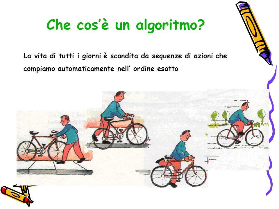 Che cos'è un algoritmo? La vita di tutti i giorni è scandita da sequenze di azioni che compiamo automaticamente nell' ordine esatto