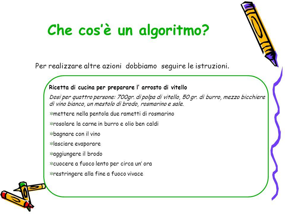 Che cos'è un algoritmo? Per realizzare altre azioni dobbiamo seguire le istruzioni. Ricetta di cucina per preparare l' arrosto di vitello Dosi per qua