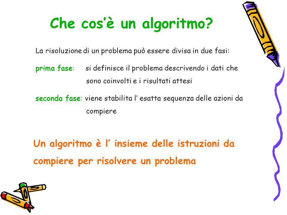 Che cos'è un algoritmo? La risoluzione di un problema può essere divisa in due fasi: prima fase: si definisce il problema descrivendo i dati che sono