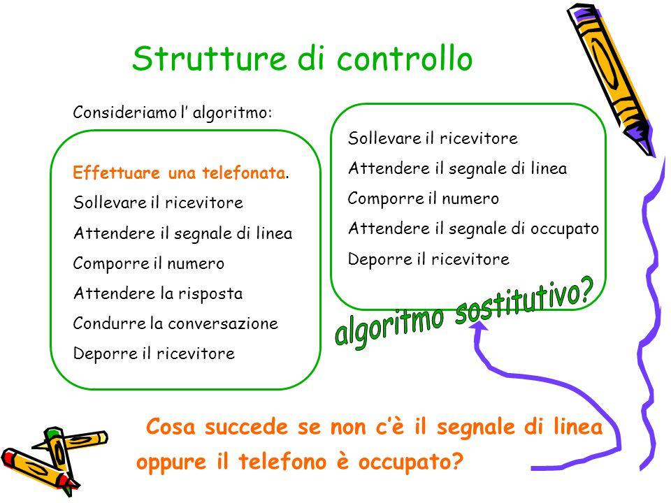 Strutture di controllo Consideriamo l' algoritmo: Effettuare una telefonata. Sollevare il ricevitore Attendere il segnale di linea Comporre il numero