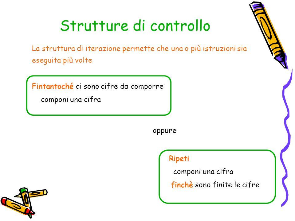 Strutture di controllo La struttura di iterazione permette che una o più istruzioni sia eseguita più volte Fintantoché ci sono cifre da comporre compo