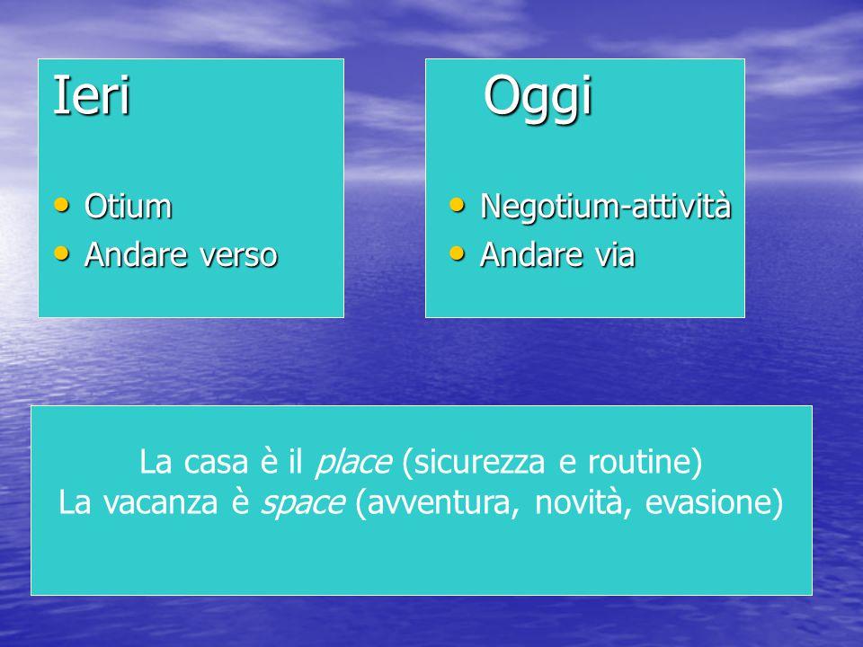 La casa è il place (sicurezza e routine) La vacanza è space (avventura, novità, evasione) IeriOggi Otium Otium Andare verso Andare verso Negotium-atti